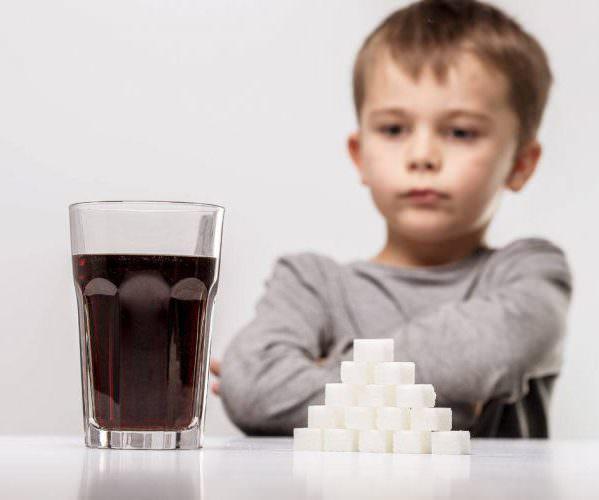 Почечный порог глюкозы это