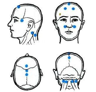 Точки для массажа головы
