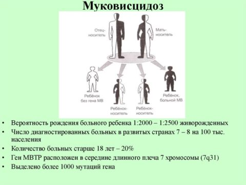 Статистические данные о заболевании